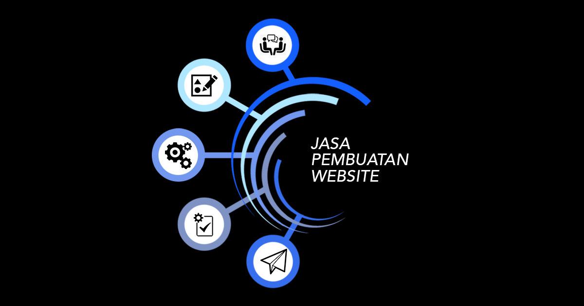 Jasa Pembuatan Website di Semarang