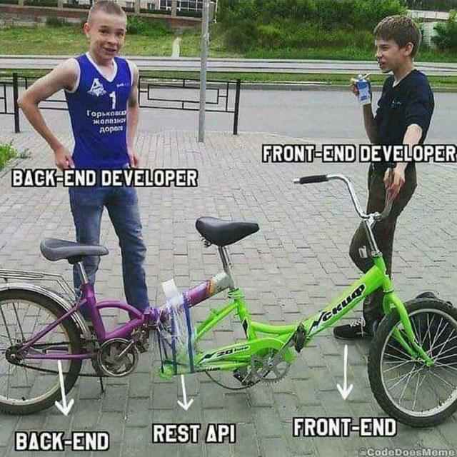 Back-end & Front-end
