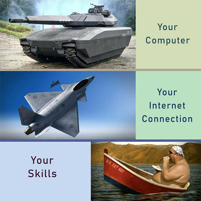 Your Computer Your Internet Connection Your Skills